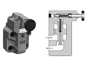 BT-06-32 Pilot Operated Relief Valves